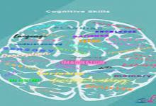 Cognition and physical development of childhood
